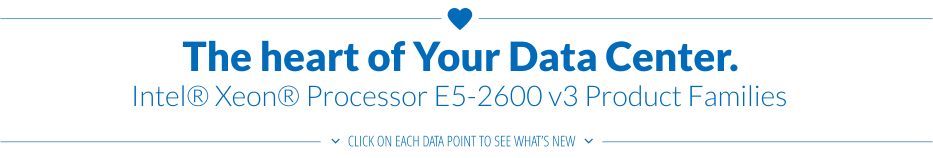 The heart of your datacenter - Intel Xeon Processor E5-2600 v3 Product Families. Click on each data point to see what's new.