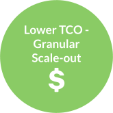 Lower TCO - Granular scale-out